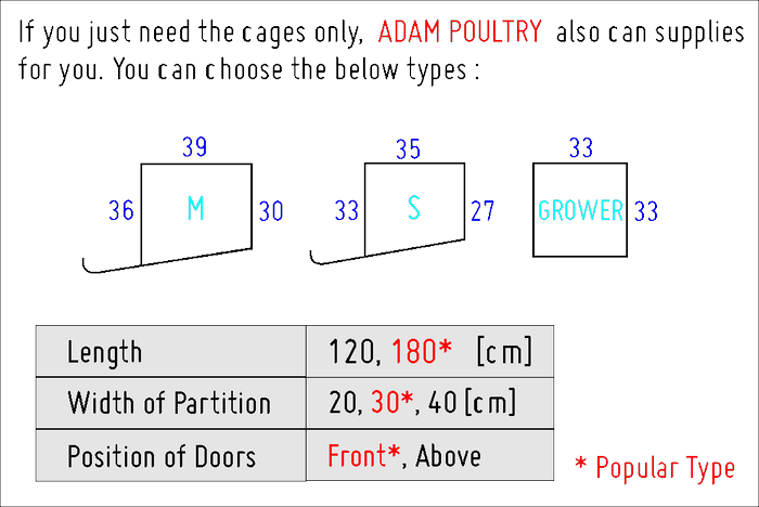 Adam Poultry - Cages sizes