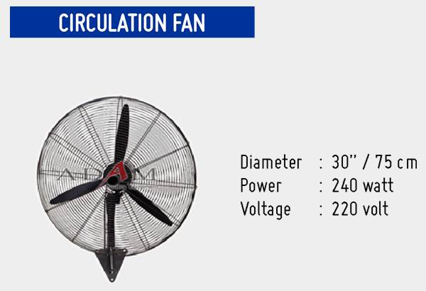 Adam Poultry - Circulation Wall Fan